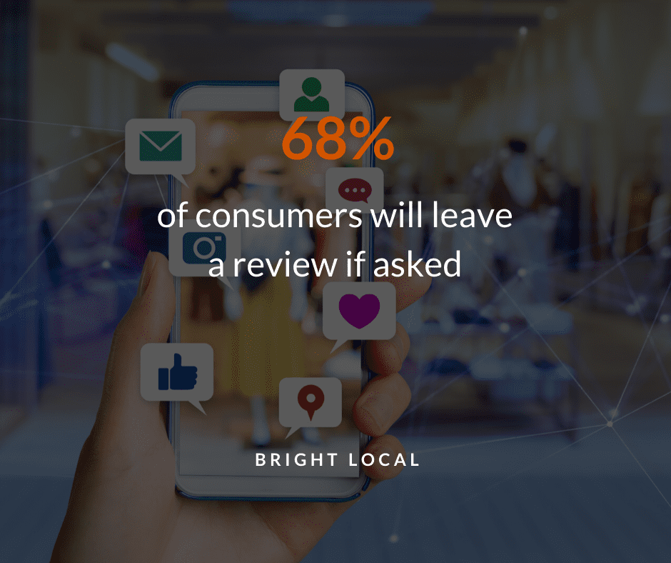 Quotes 68% Of Consumers