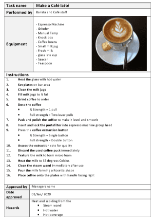Sample - Coffe Procedures