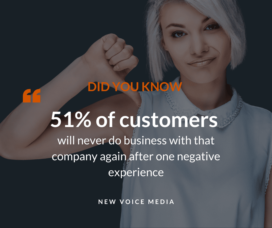 quotes 51 percent of customers